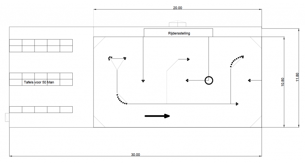 HIRS Track layout